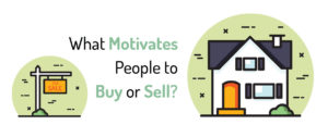 What Motivates People to Buy or Sell?